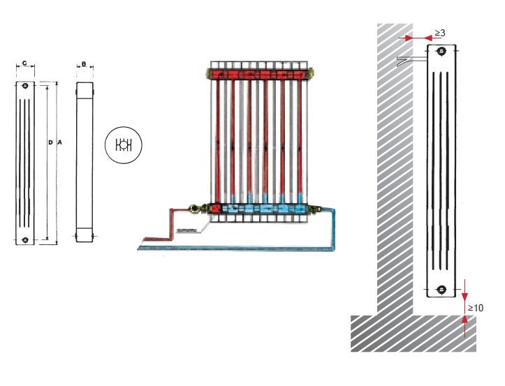 Radiador aluminio oscar 1200 caloronline - Radiadores de calefaccion de segunda mano ...