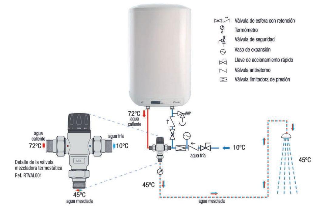 Valvula mezcladora termo termostatica caloronline - Termo de agua electrico ...