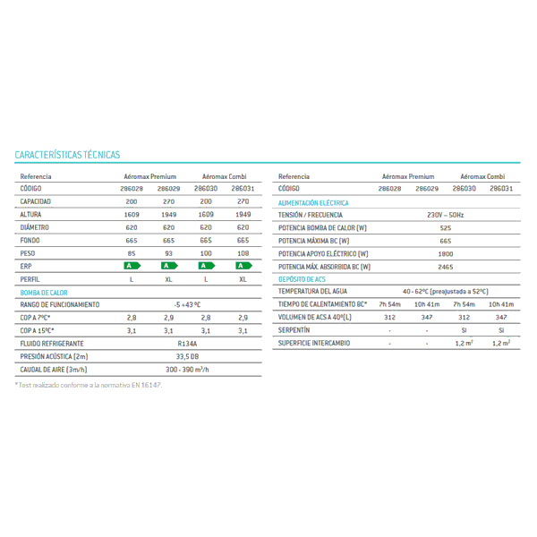 Termo aeromax premium 200 thermor caloronline - Aerotermia opiniones ...